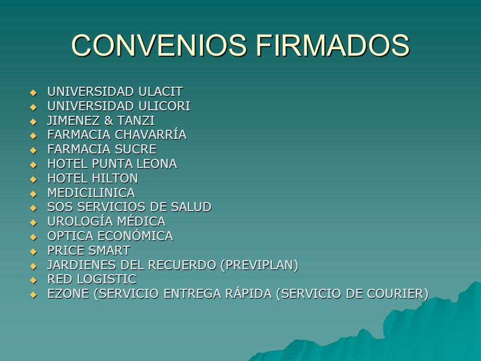 CONVENIOS FIRMADOS UNIVERSIDAD ULACIT UNIVERSIDAD ULACIT UNIVERSIDAD ULICORI UNIVERSIDAD ULICORI JIMENEZ & TANZI JIMENEZ & TANZI FARMACIA CHAVARRÍA FA