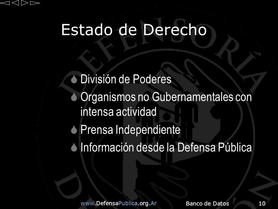 www.DefensaPublica.org.Ar Banco de Datos10 Estado de Derecho División de Poderes Organismos no Gubernamentales con intensa actividad Prensa Independiente Información desde la Defensa Pública