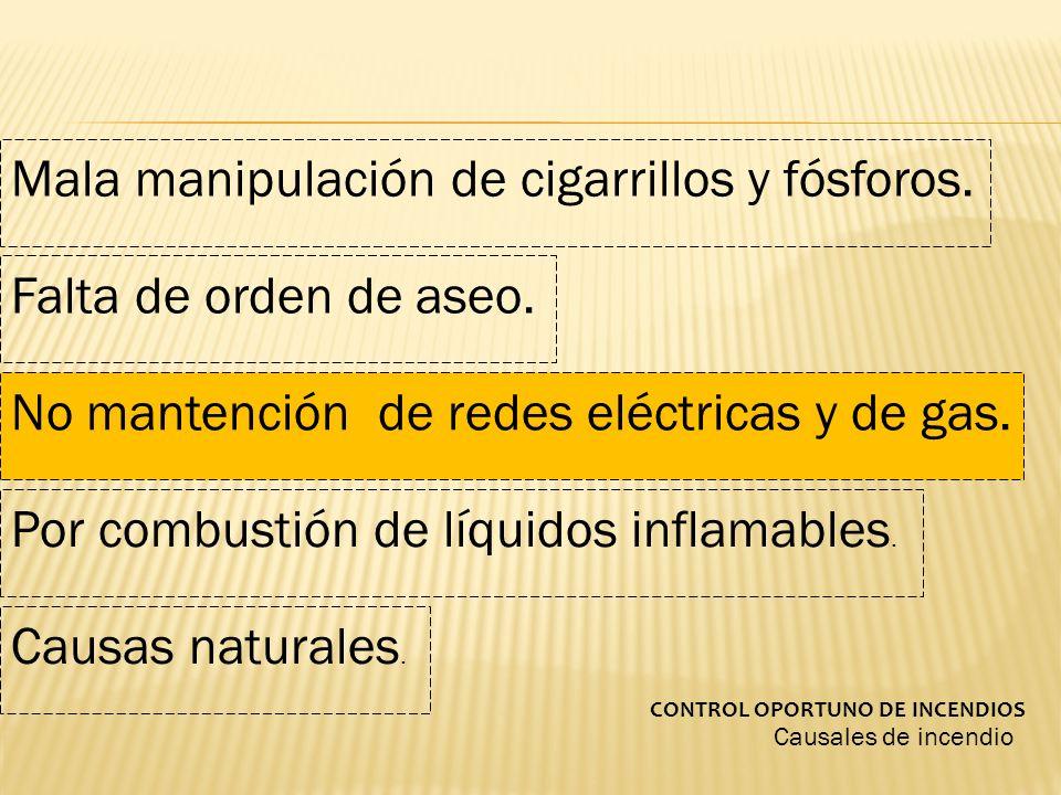 Causales de incendio CONTROL OPORTUNO DE INCENDIOS Mala manipulación de cigarrillos y fósforos.