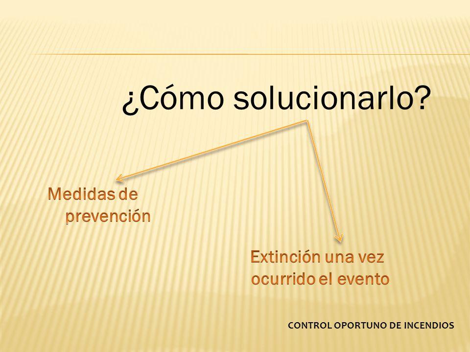 ¿Cómo solucionarlo? CONTROL OPORTUNO DE INCENDIOS