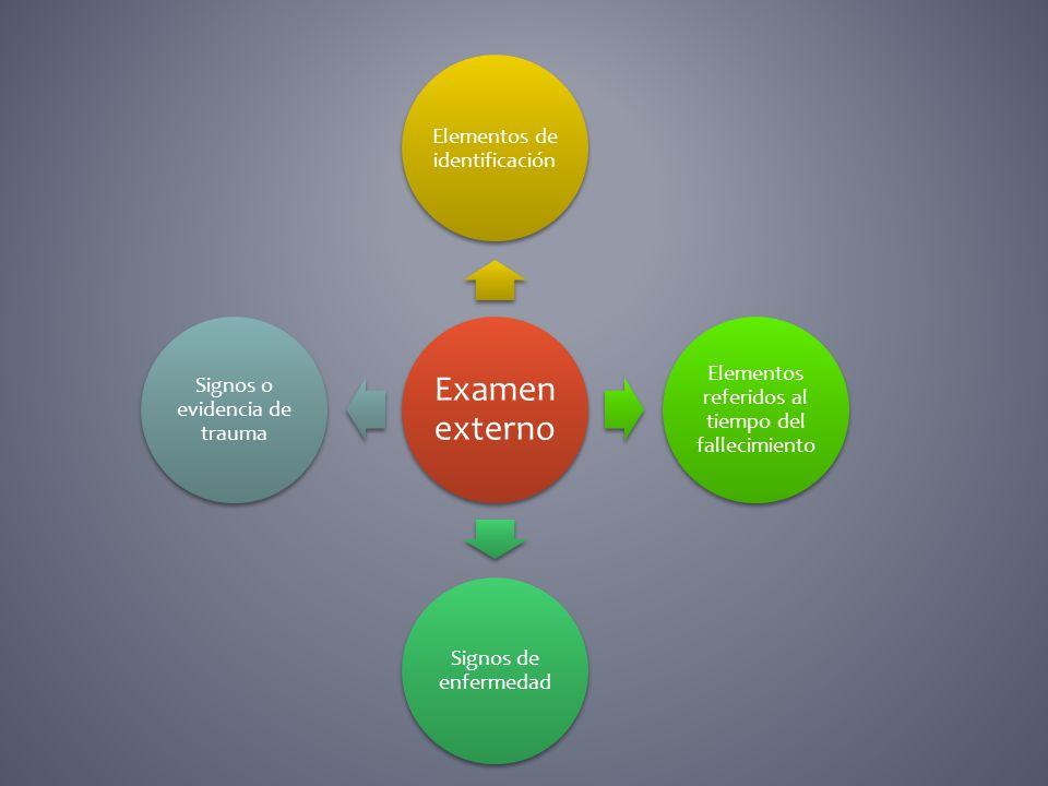 Examen externo Elementos de identificación Elementos referidos al tiempo del fallecimiento Signos de enfermedad Signos o evidencia de trauma
