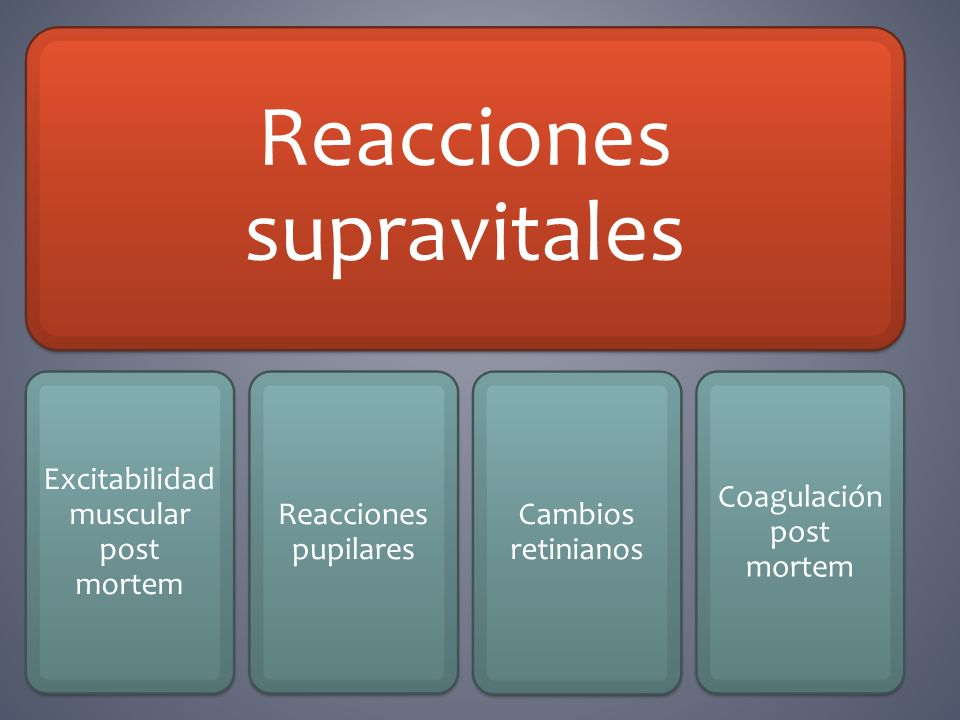 Reacciones supravitales Excitabilidad muscular post mortem Reacciones pupilares Cambios retinianos Coagulación post mortem