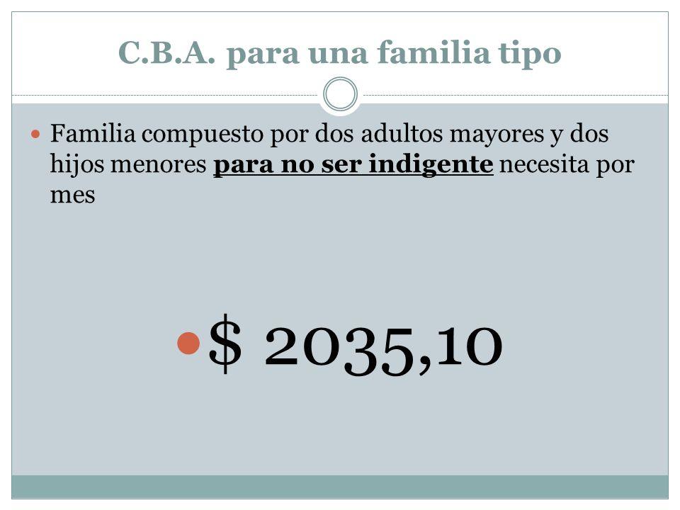 C.B.A.