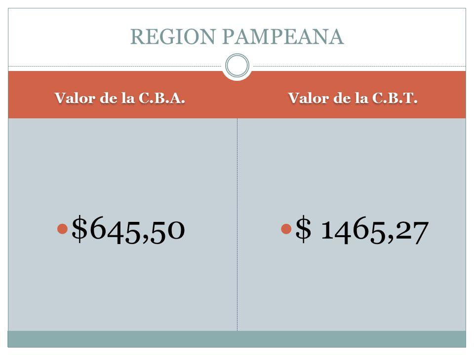 Valor de la C.B.A. Valor de la C.B.T. $645,50 $ 1465,27 REGION PAMPEANA