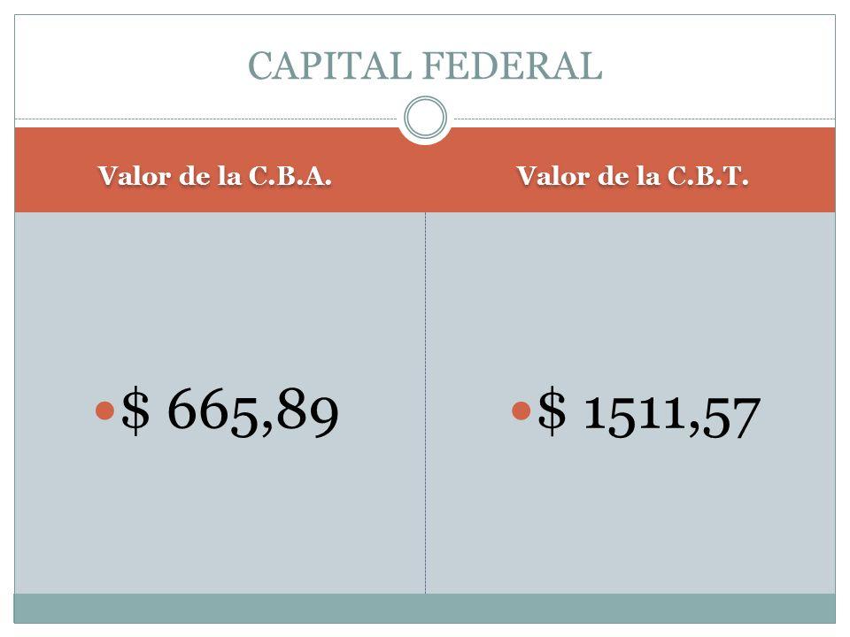 Valor de la C.B.A. Valor de la C.B.T. $ 665,89 $ 1511,57 CAPITAL FEDERAL