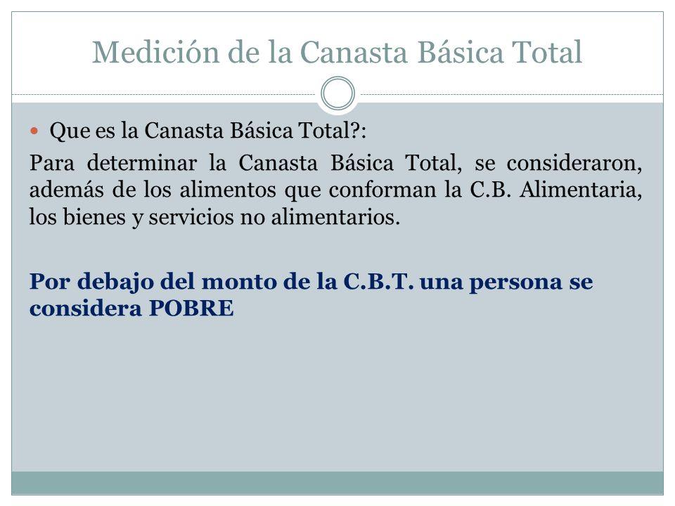 Medición de la Canasta Básica Total Que es la Canasta Básica Total : Para determinar la Canasta Básica Total, se consideraron, además de los alimentos que conforman la C.B.