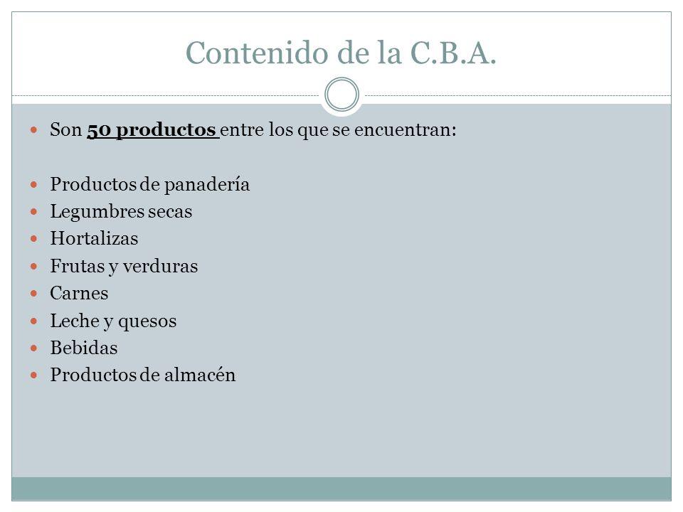 Contenido de la C.B.A.
