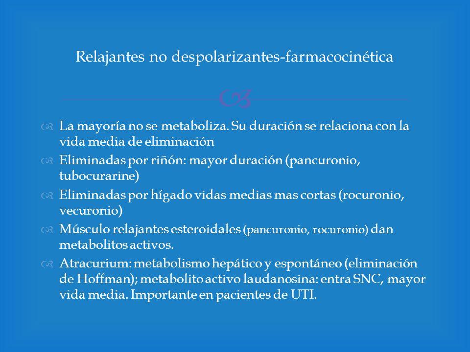 Relajantes no despolarizantes-farmacocinética La mayoría no se metaboliza. Su duración se relaciona con la vida media de eliminación Eliminadas por ri