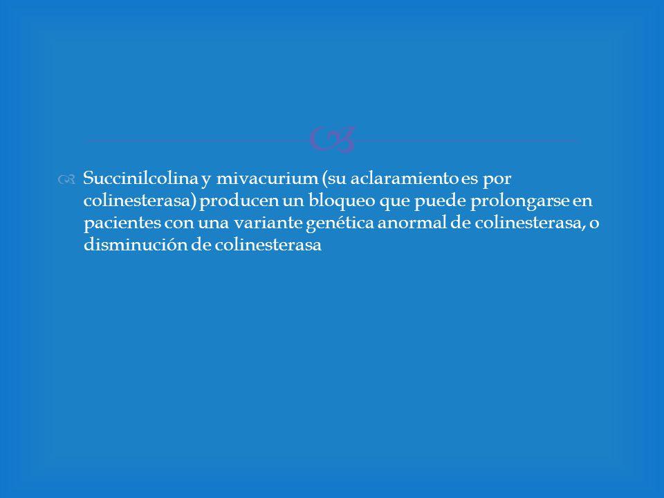 Succinilcolina y mivacurium (su aclaramiento es por colinesterasa) producen un bloqueo que puede prolongarse en pacientes con una variante genética an