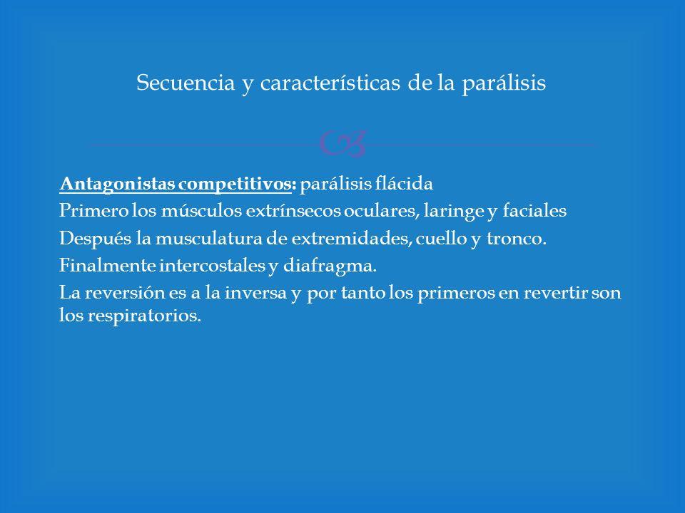 Antagonistas competitivos: parálisis flácida Primero los músculos extrínsecos oculares, laringe y faciales Después la musculatura de extremidades, cuello y tronco.