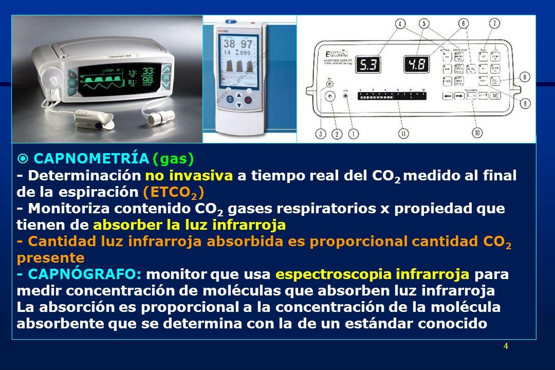 4 CAPNOMETRÍA (gas) - Determinación no invasiva a tiempo real del CO 2 medido al final de la espiración (ETCO 2 ) - Monitoriza contenido CO 2 gases re