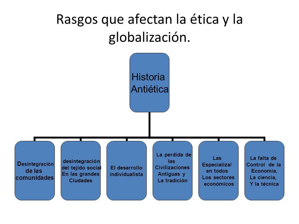 Rasgos que afectan la ética y la globalización. Historia Antiética Desintegración de las comunidades desintegración del tejido social En las grandes C