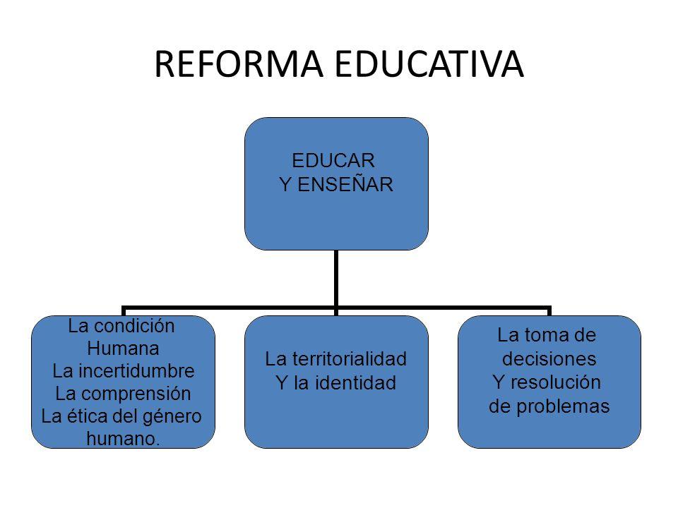Reformas Políticas económicasContra la corrupción y el mejoramiento de las conexiones cooperativas Institucionales y a las estructuras sociales Desarrollo de libertad.