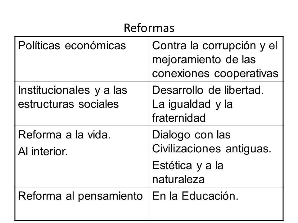 Reformas Políticas económicasContra la corrupción y el mejoramiento de las conexiones cooperativas Institucionales y a las estructuras sociales Desarr