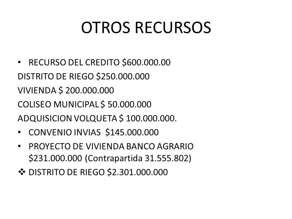 OTROS RECURSOS RECURSO DEL CREDITO $600.000.00 DISTRITO DE RIEGO $250.000.000 VIVIENDA $ 200.000.000 COLISEO MUNICIPAL $ 50.000.000 ADQUISICION VOLQUETA $ 100.000.000.