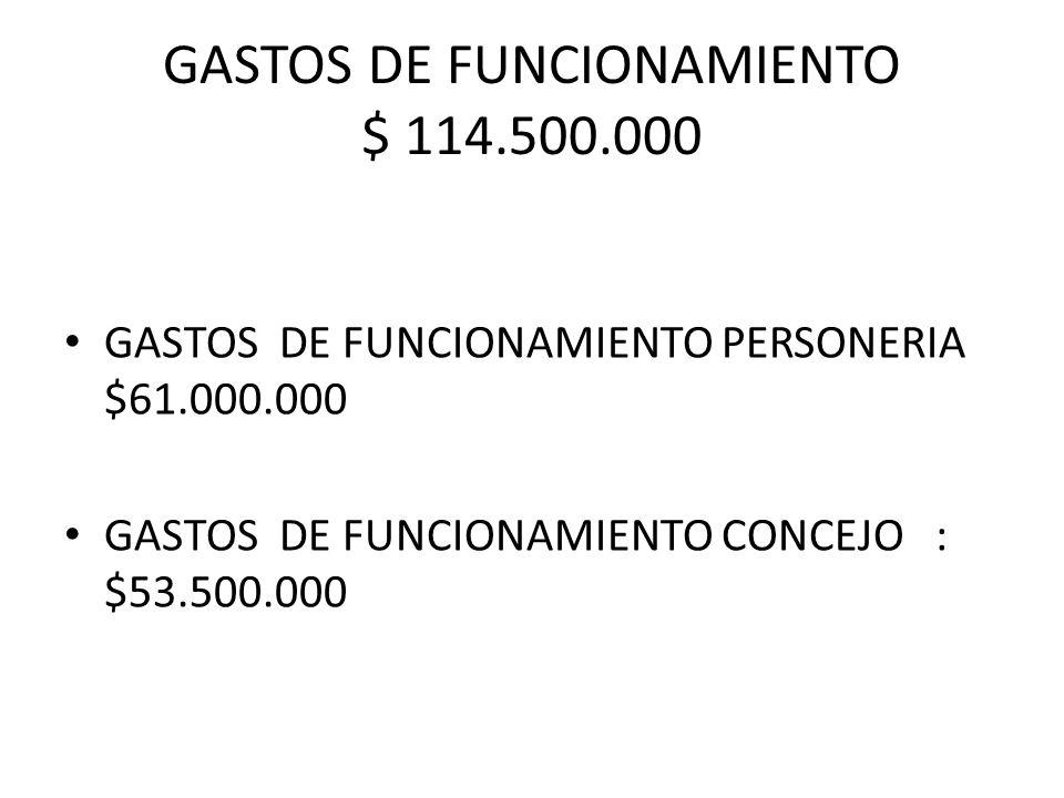 GASTOS DE FUNCIONAMIENTO $ 114.500.000 GASTOS DE FUNCIONAMIENTO PERSONERIA $61.000.000 GASTOS DE FUNCIONAMIENTO CONCEJO : $53.500.000