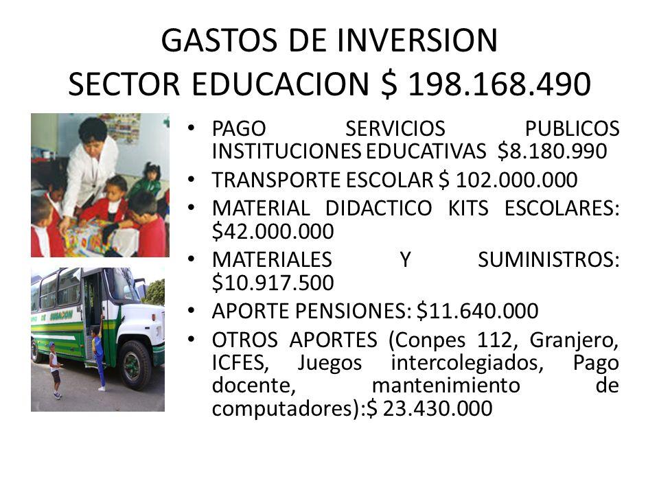 GASTOS DE INVERSION SECTOR EDUCACION $ 198.168.490 PAGO SERVICIOS PUBLICOS INSTITUCIONES EDUCATIVAS $8.180.990 TRANSPORTE ESCOLAR $ 102.000.000 MATERIAL DIDACTICO KITS ESCOLARES: $42.000.000 MATERIALES Y SUMINISTROS: $10.917.500 APORTE PENSIONES: $11.640.000 OTROS APORTES (Conpes 112, Granjero, ICFES, Juegos intercolegiados, Pago docente, mantenimiento de computadores):$ 23.430.000
