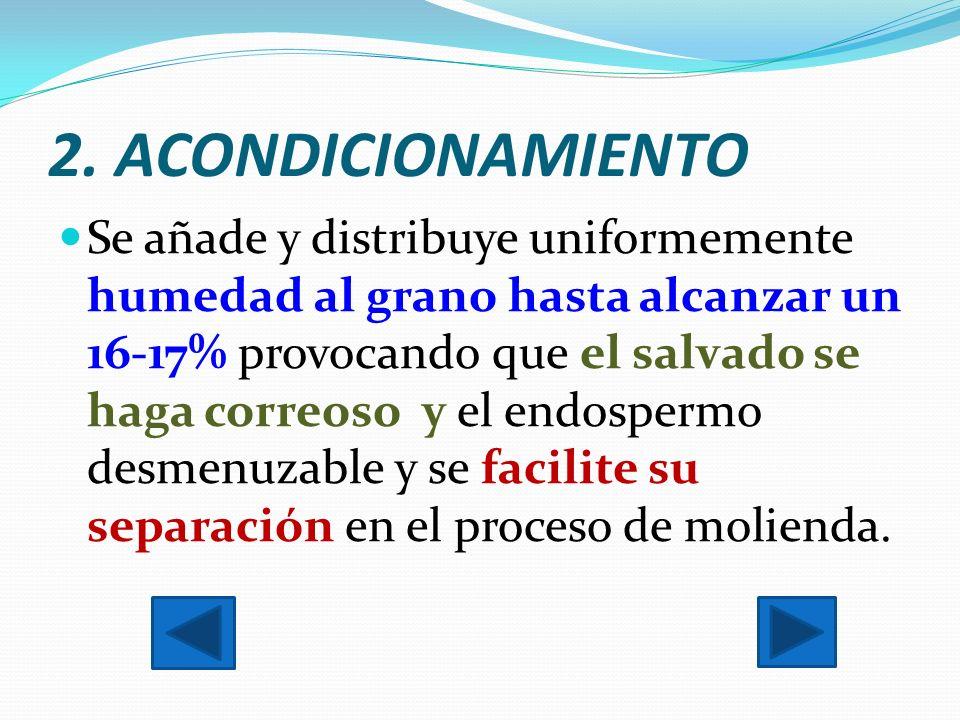 2. ACONDICIONAMIENTO Se añade y distribuye uniformemente humedad al grano hasta alcanzar un 16-17% provocando que el salvado se haga correoso y el end