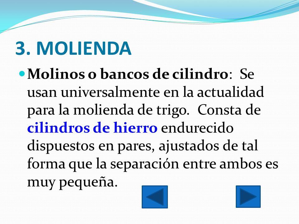 3. MOLIENDA Molinos o bancos de cilindro: Se usan universalmente en la actualidad para la molienda de trigo. Consta de cilindros de hierro endurecido