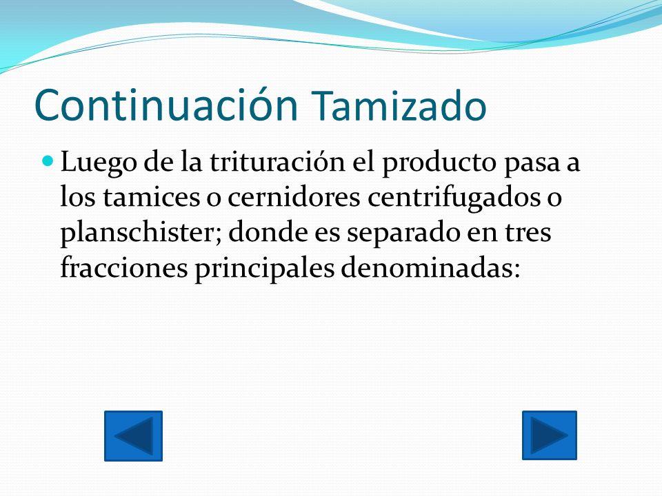 Continuación Tamizado Luego de la trituración el producto pasa a los tamices o cernidores centrifugados o planschister; donde es separado en tres frac