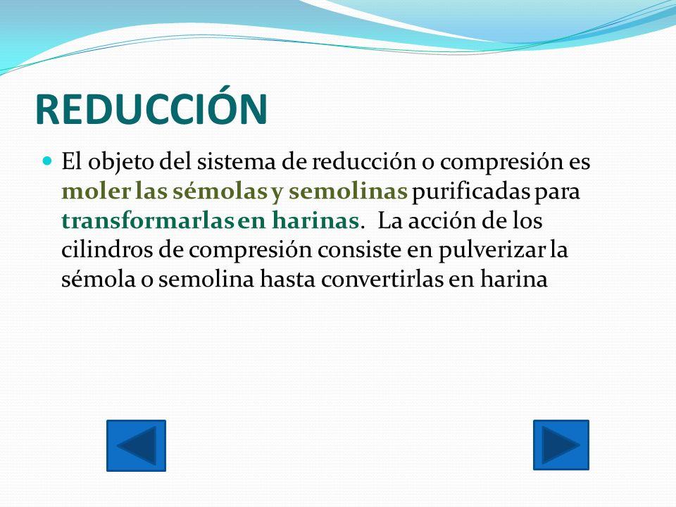 REDUCCIÓN El objeto del sistema de reducción o compresión es moler las sémolas y semolinas purificadas para transformarlas en harinas. La acción de lo