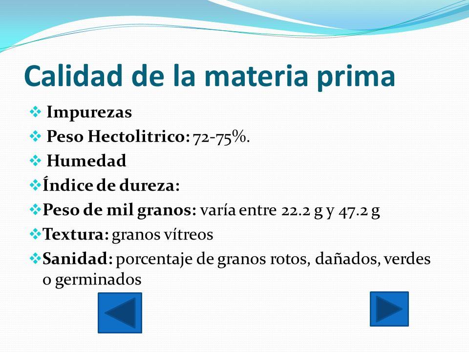 Calidad de la materia prima Impurezas Peso Hectolitrico: 72-75%. Humedad Índice de dureza: Peso de mil granos: varía entre 22.2 g y 47.2 g Textura: gr