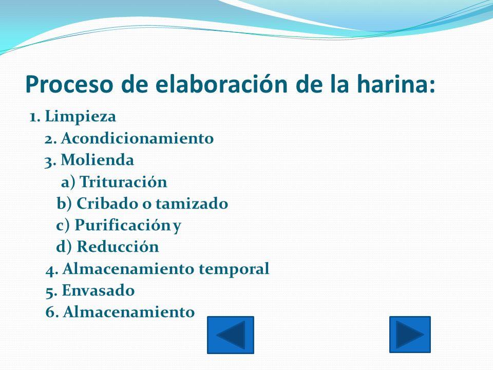Proceso de elaboración de la harina: 1. Limpieza 2. Acondicionamiento 3. Molienda a) Trituración b) Cribado o tamizado c) Purificación y d) Reducción