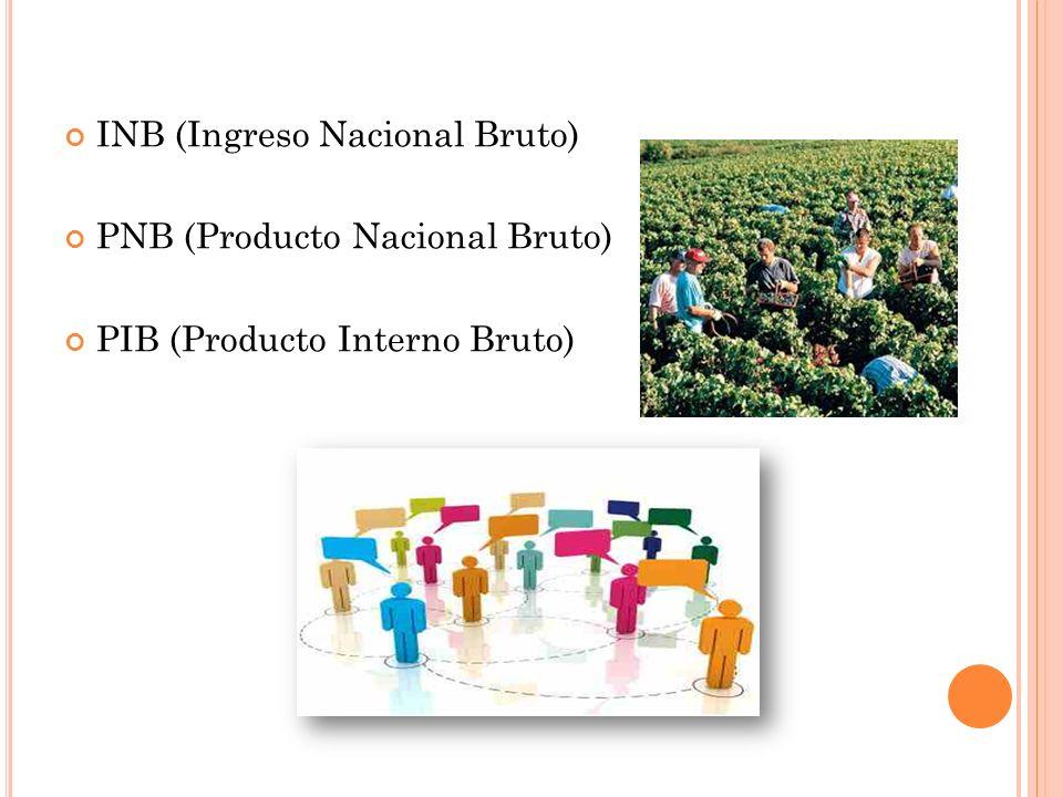 INB (Ingreso Nacional Bruto) PNB (Producto Nacional Bruto) PIB (Producto Interno Bruto)