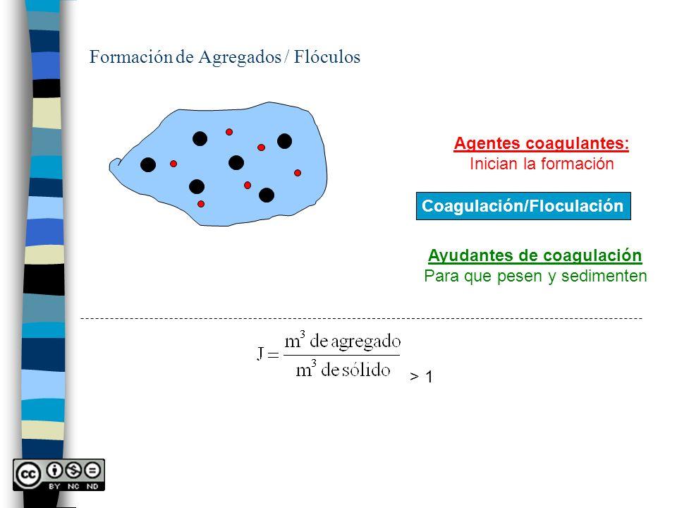 Agentes coagulantes: Inician la formación Ayudantes de coagulación Para que pesen y sedimenten Coagulación/Floculación > 1
