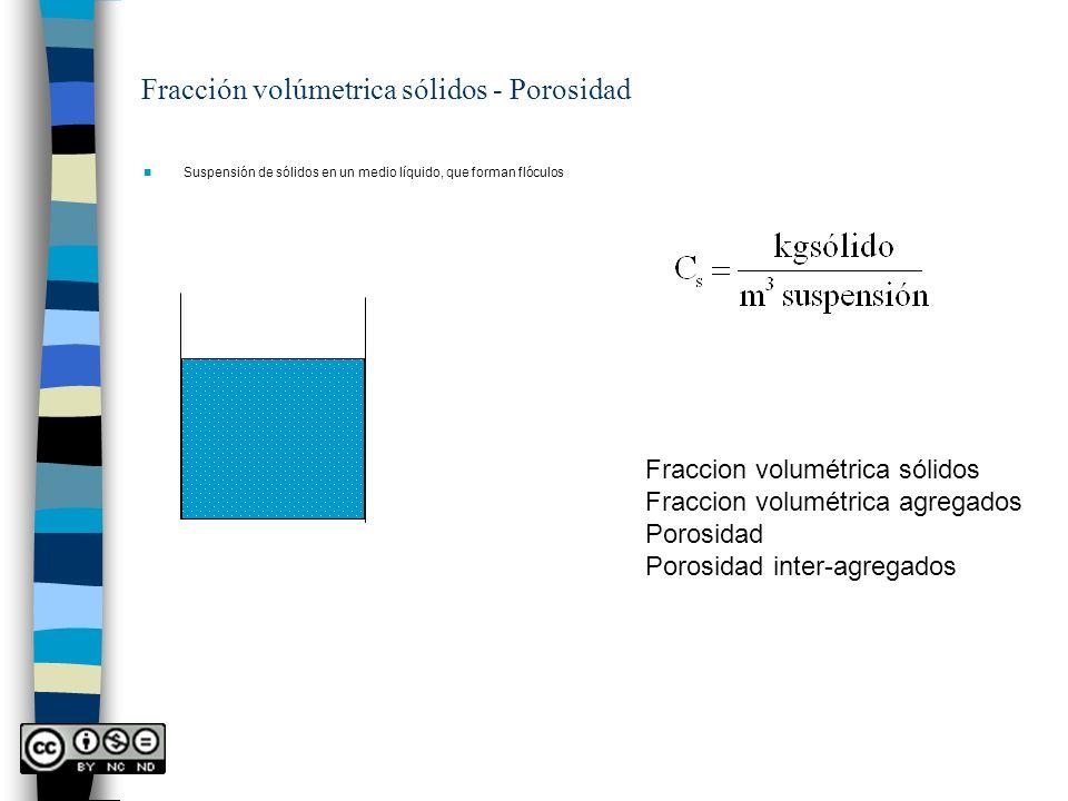 Fracción volúmetrica sólidos - Porosidad Suspensión de sólidos en un medio líquido, que forman flóculos Fraccion volumétrica sólidos Fraccion volumétr