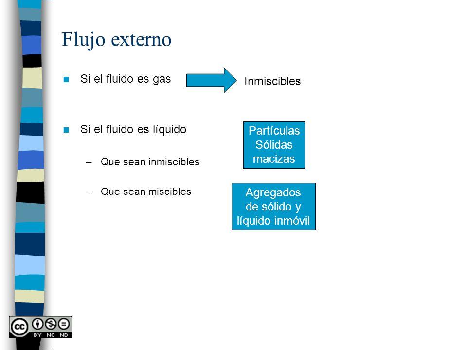 Rápida 3.2. Fluidización con arrastre Turbulenta Mayor recirculación Inundación Aumenta u +