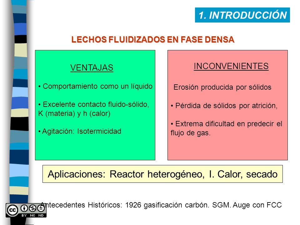 1. INTRODUCCIÓN LECHOS FLUIDIZADOS EN FASE DENSA VENTAJAS Comportamiento como un líquido Excelente contacto fluido-sólido, K (materia) y h (calor) Agi