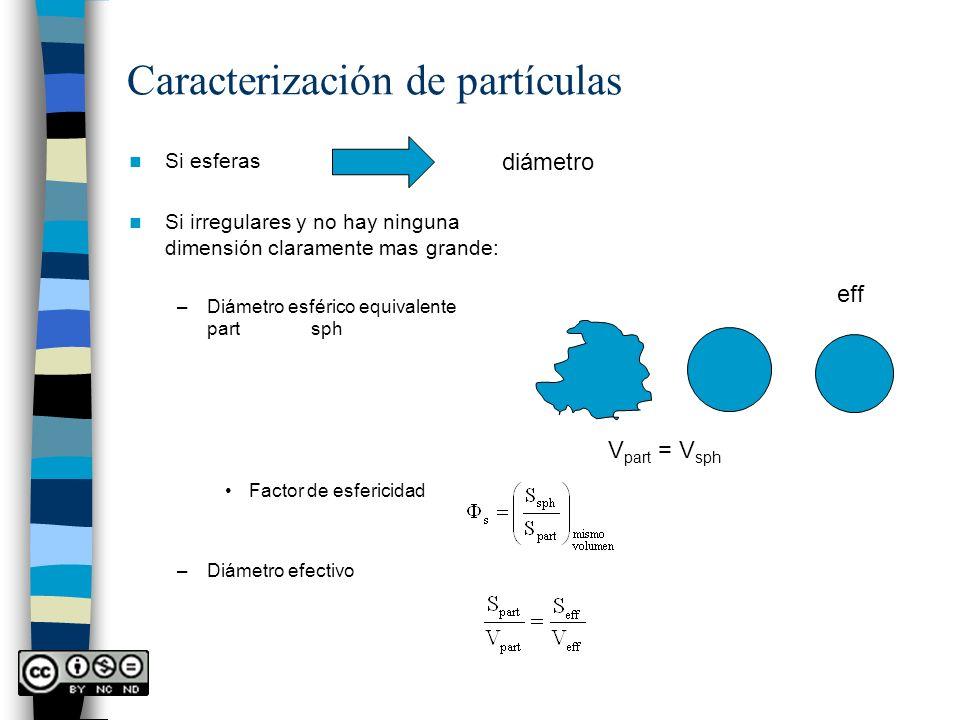 Caracterización de partículas Si esferas Si irregulares y no hay ninguna dimensión claramente mas grande: –Diámetro esférico equivalente part sph Fact