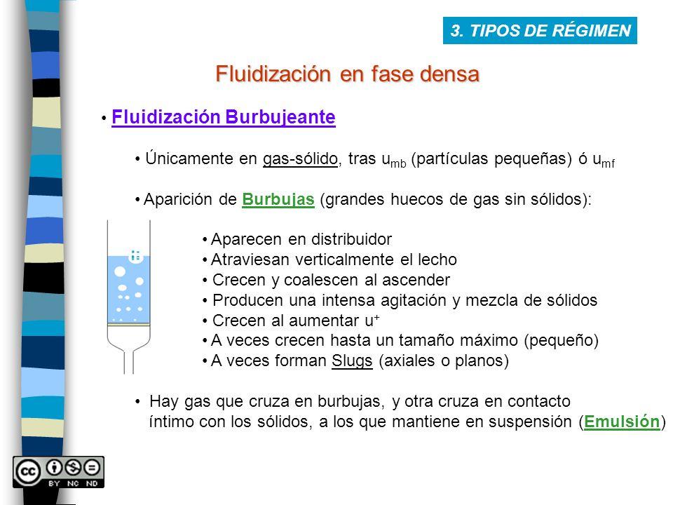 Fluidización en fase densa 3. TIPOS DE RÉGIMEN Fluidización Burbujeante Únicamente en gas-sólido, tras u mb (partículas pequeñas) ó u mf Aparición de