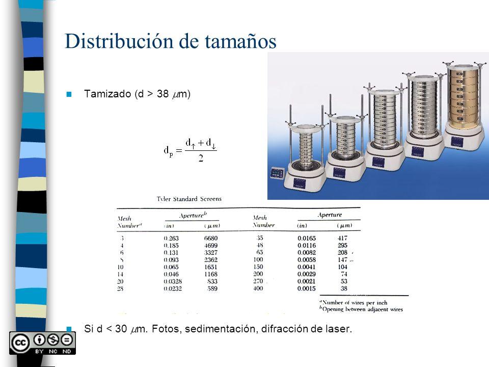 - En la emulsión, los sólidos circulan desdendentemente compensando el flujo de sólidos que asciende por la burbuja.