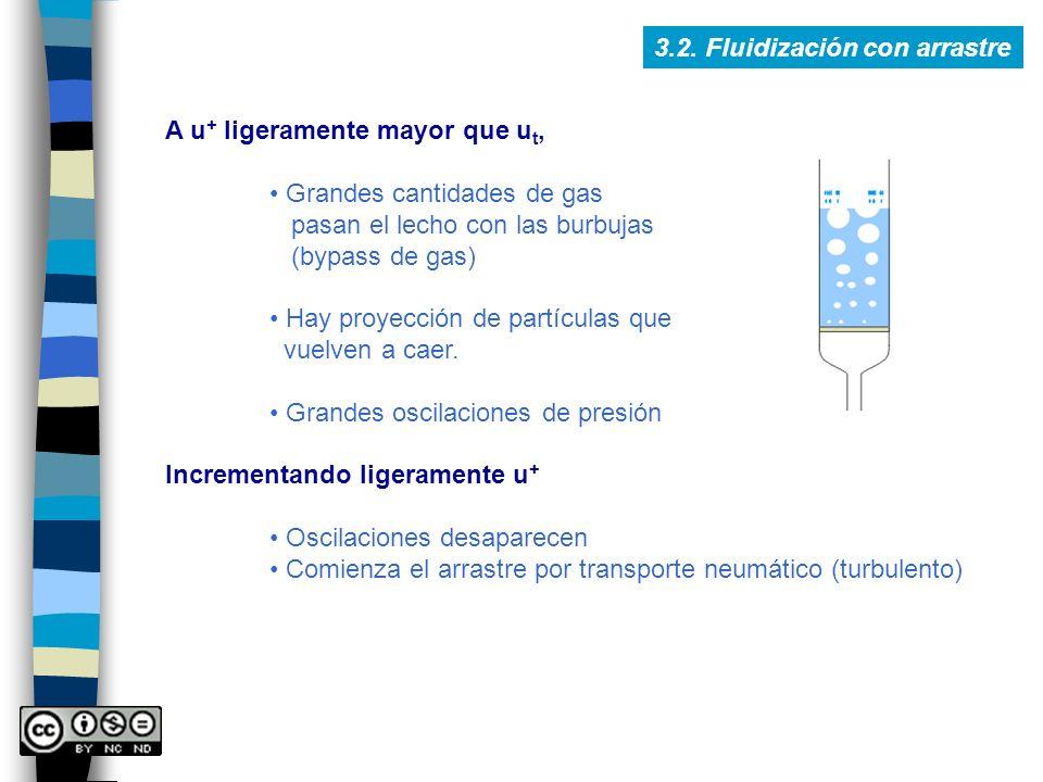 3.2. Fluidización con arrastre A u + ligeramente mayor que u t, Grandes cantidades de gas pasan el lecho con las burbujas (bypass de gas) Hay proyecci