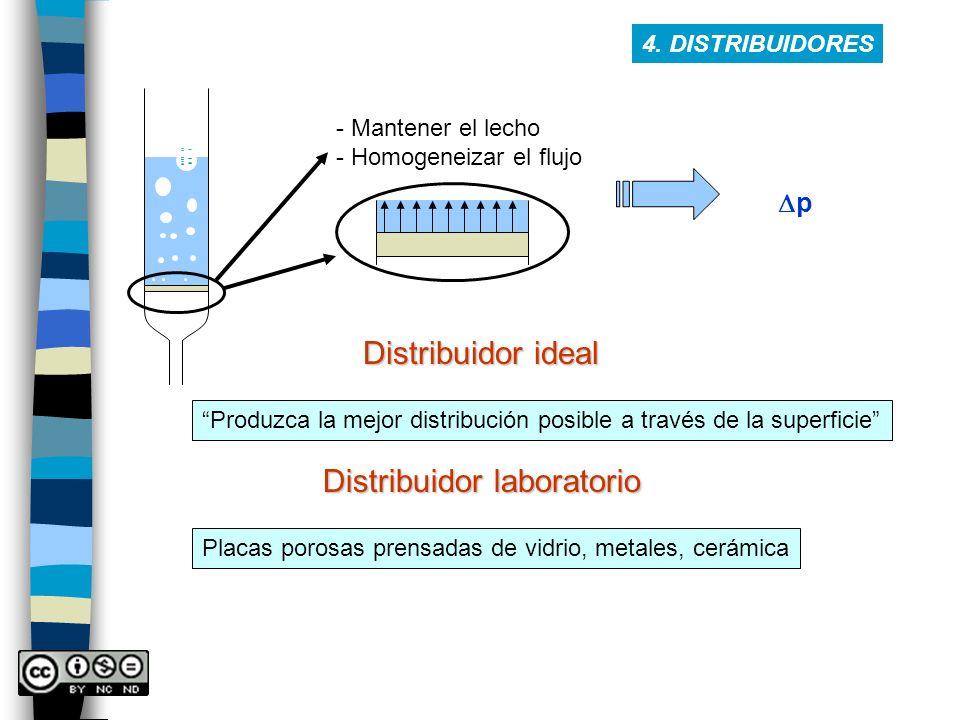 4. DISTRIBUIDORES - Mantener el lecho - Homogeneizar el flujo p Distribuidor ideal Produzca la mejor distribución posible a través de la superficie Di