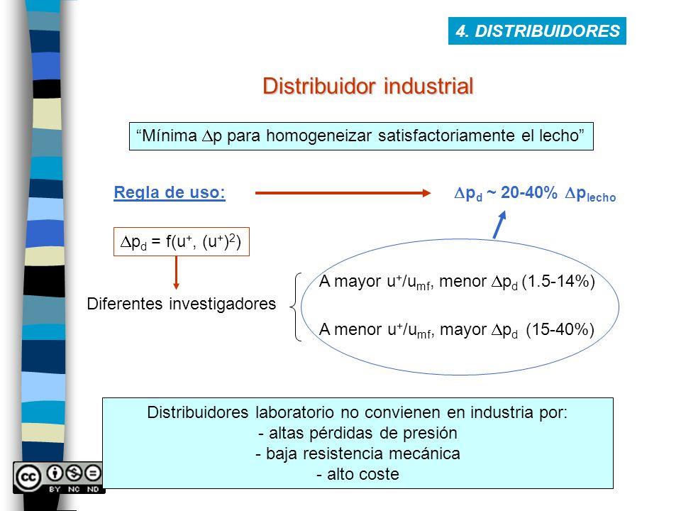 4. DISTRIBUIDORES Distribuidor industrial Mínima p para homogeneizar satisfactoriamente el lecho Regla de uso: p d ~ 20-40% p lecho p d = f(u +, (u +