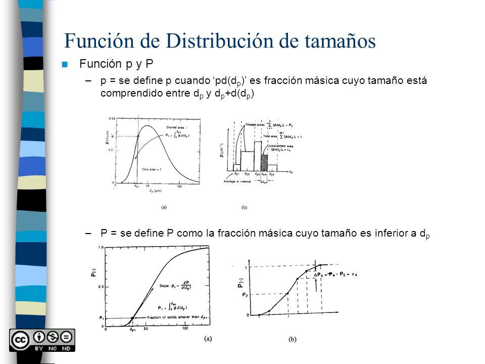 Función de Distribución de tamaños Función p y P –p = se define p cuando pd(d p ) es fracción másica cuyo tamaño está comprendido entre d p y d p +d(d