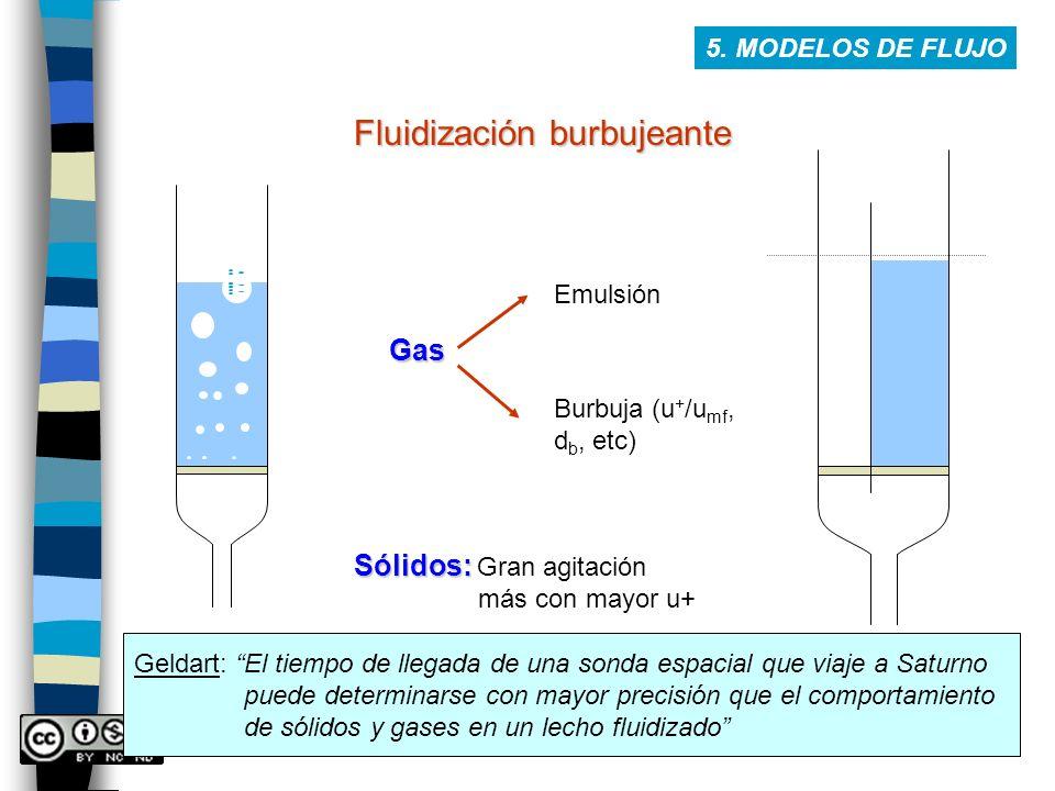 5. MODELOS DE FLUJO Fluidización burbujeante Gas Emulsión Burbuja (u + /u mf, d b, etc) Sólidos: Sólidos: Gran agitación más con mayor u+ Geldart: El