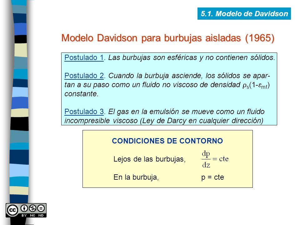 5.1. Modelo de Davidson Modelo Davidson para burbujas aisladas (1965) Postulado 1. Las burbujas son esféricas y no contienen sólidos. Postulado 2. Cua