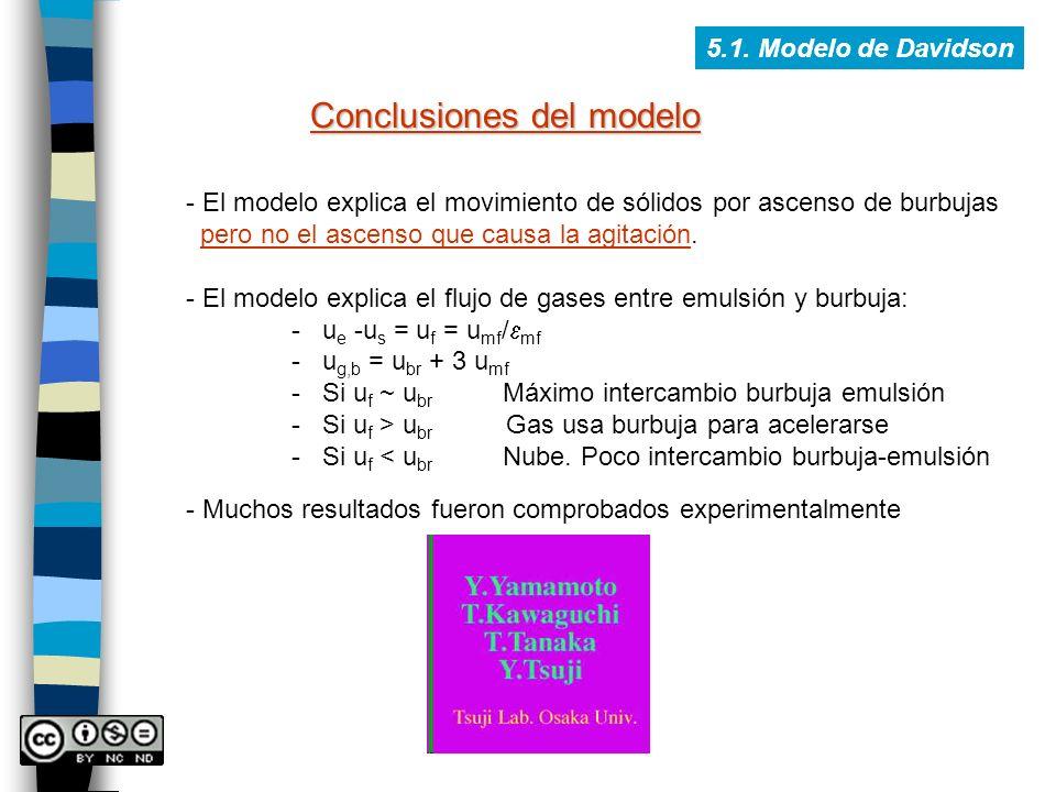 5.1. Modelo de Davidson Conclusiones del modelo - El modelo explica el movimiento de sólidos por ascenso de burbujas pero no el ascenso que causa la a