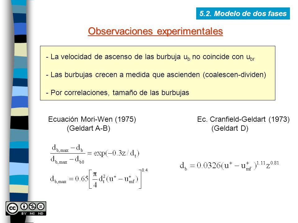 5.2. Modelo de dos fases Observaciones experimentales - La velocidad de ascenso de las burbuja u b no coincide con u br - Las burbujas crecen a medida
