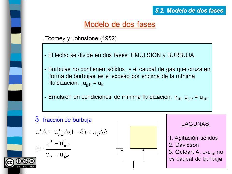 5.2. Modelo de dos fases Modelo de dos fases - Toomey y Johnstone (1952) - El lecho se divide en dos fases: EMULSIÓN y BURBUJA. - Burbujas no contiene