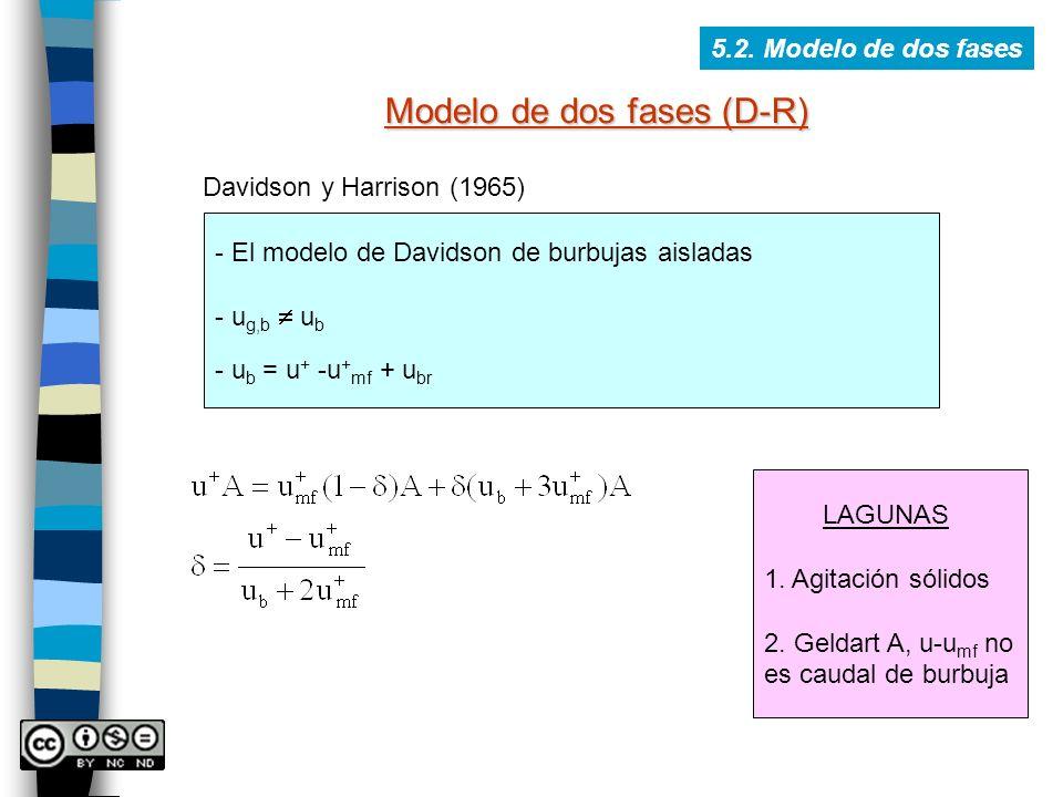 5.2. Modelo de dos fases Modelo de dos fases (D-R) Davidson y Harrison (1965) - El modelo de Davidson de burbujas aisladas - u g,b u b - u b = u + -u