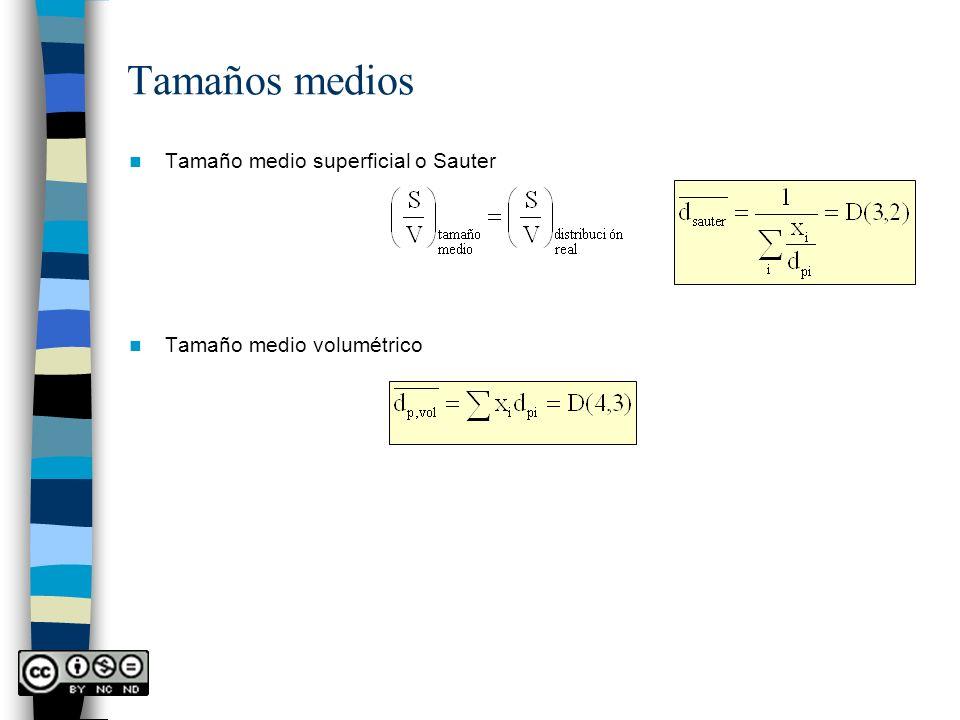 Tamaños medios Tamaño medio superficial o Sauter Tamaño medio volumétrico