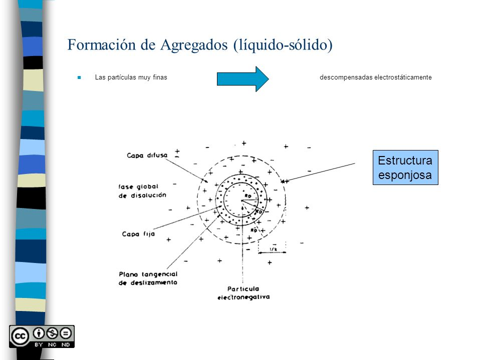 Formación de Agregados / Flóculos