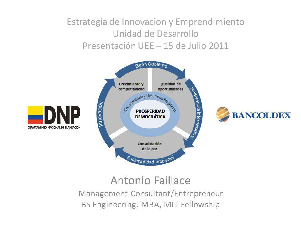 Estrategia de Innovacion y Emprendimiento Unidad de Desarrollo Presentación UEE – 15 de Julio 2011 Antonio Faillace Management Consultant/Entrepreneur