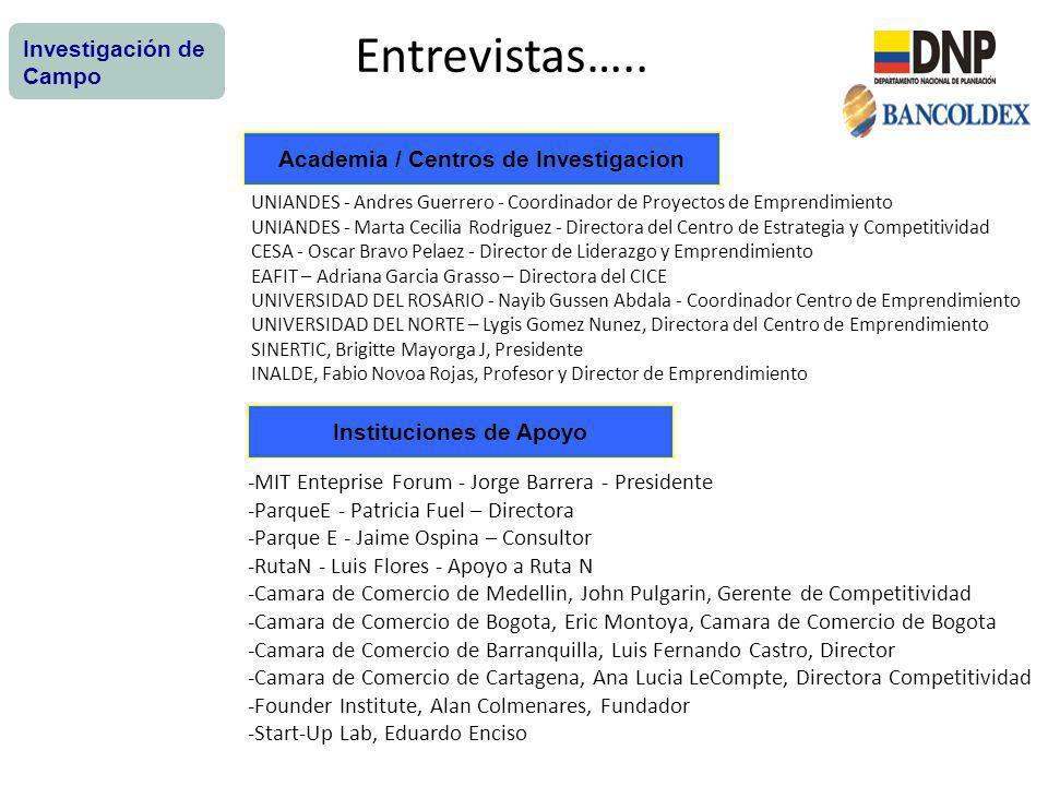 Entrevistas….. UNIANDES - Andres Guerrero - Coordinador de Proyectos de Emprendimiento UNIANDES - Marta Cecilia Rodriguez - Directora del Centro de Es