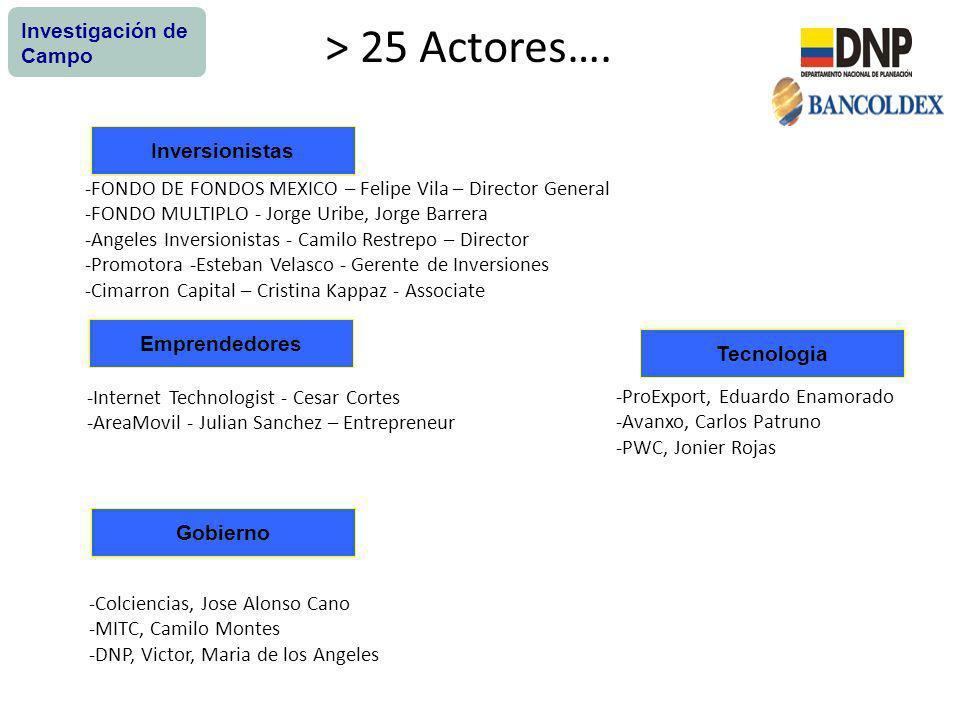 -Internet Technologist - Cesar Cortes -AreaMovil - Julian Sanchez – Entrepreneur Emprendedores Inversionistas -FONDO DE FONDOS MEXICO – Felipe Vila –